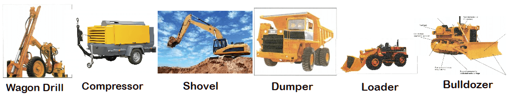 Quarrying equipments