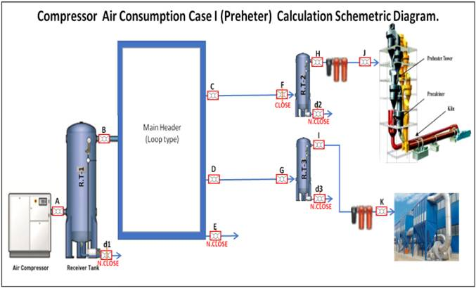air consumption calculation